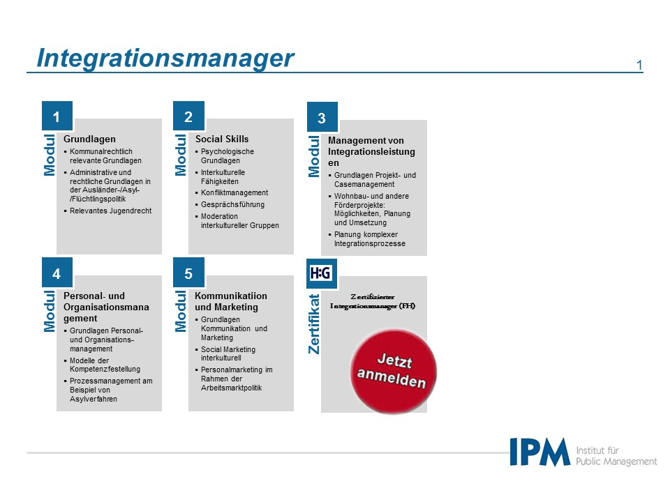 Integrationsmanager